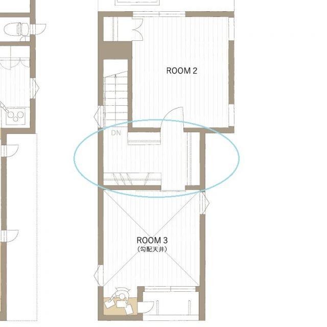 世田谷3階建ての家④「ファミリークローゼット」